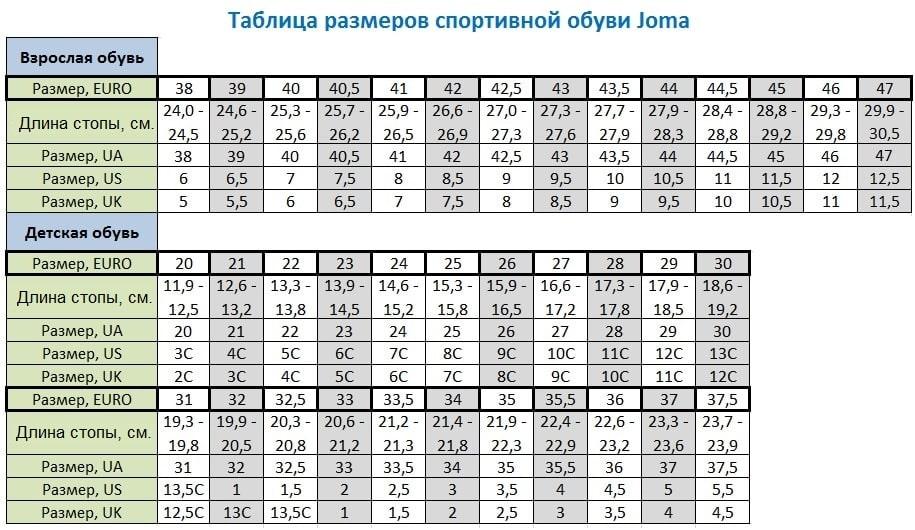 bd92e38f Лучший способ - это посмотреть свой размер на старой футбольной обуви US,  UK или EURO, а потом с помощью вышеуказанной таблицы выбрать Ваш Размер.